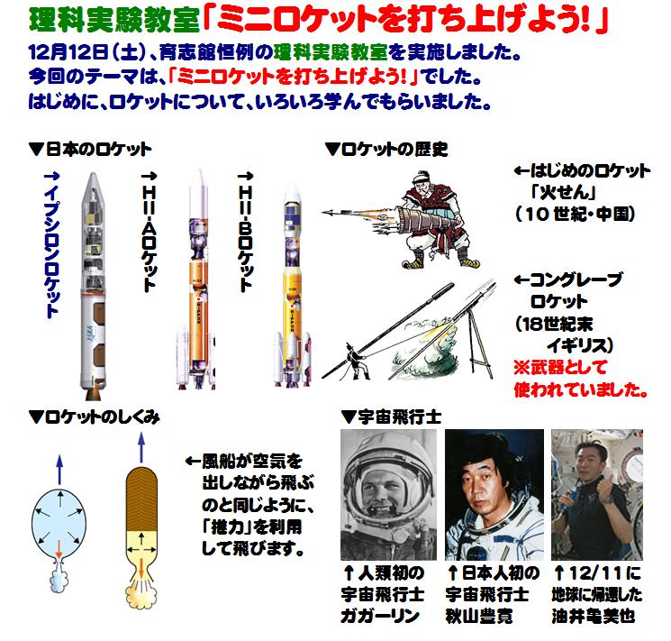 ロケット1